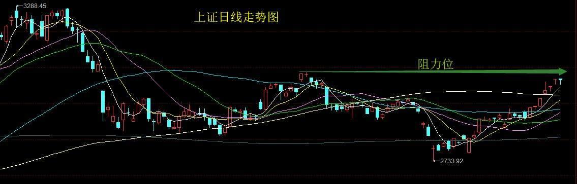 9.10龍虎榜:遊資古北路狂賣中國軟件4.1億元